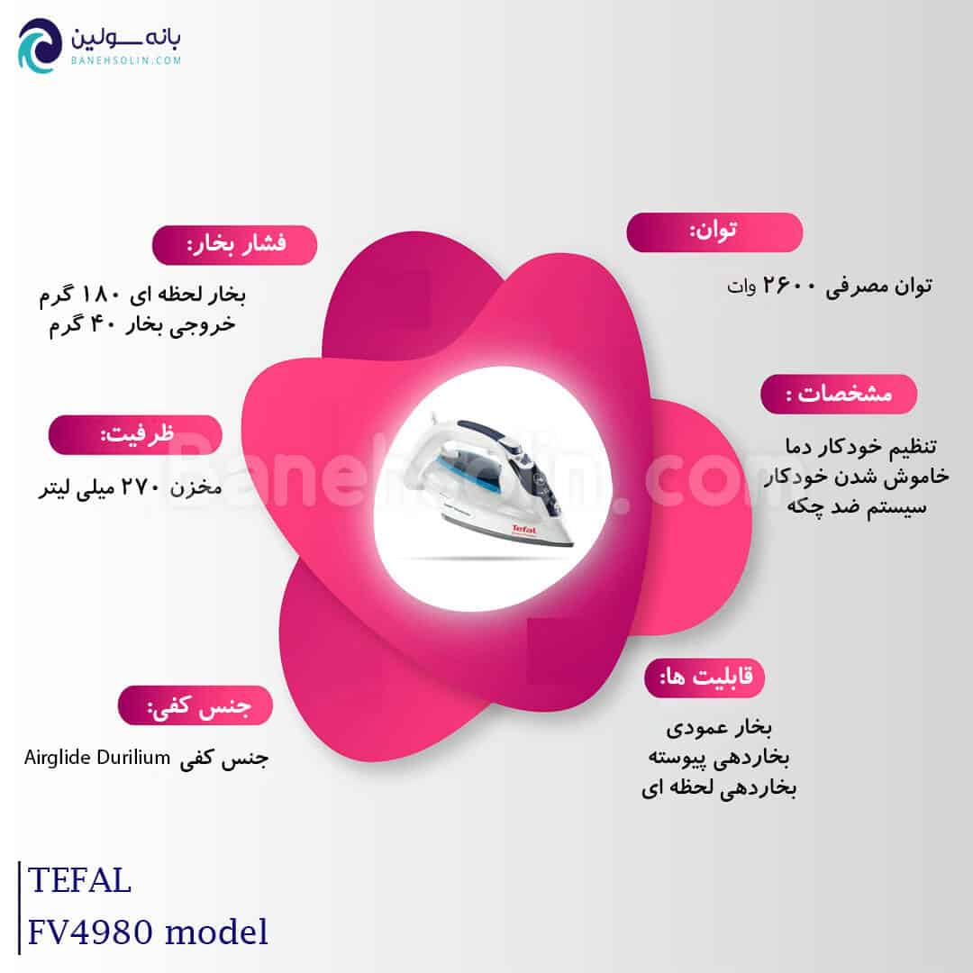 Infographic  FV4980 Tefal Steam Iron 2600w