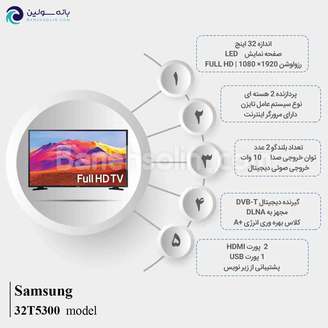 Infographic 32T5300 Samsung Full HD HDR Smart