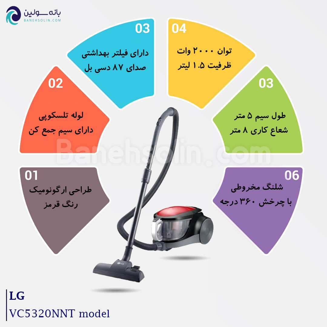 Infographic LG Bagless VACUUM CLEANER VC5320NNT
