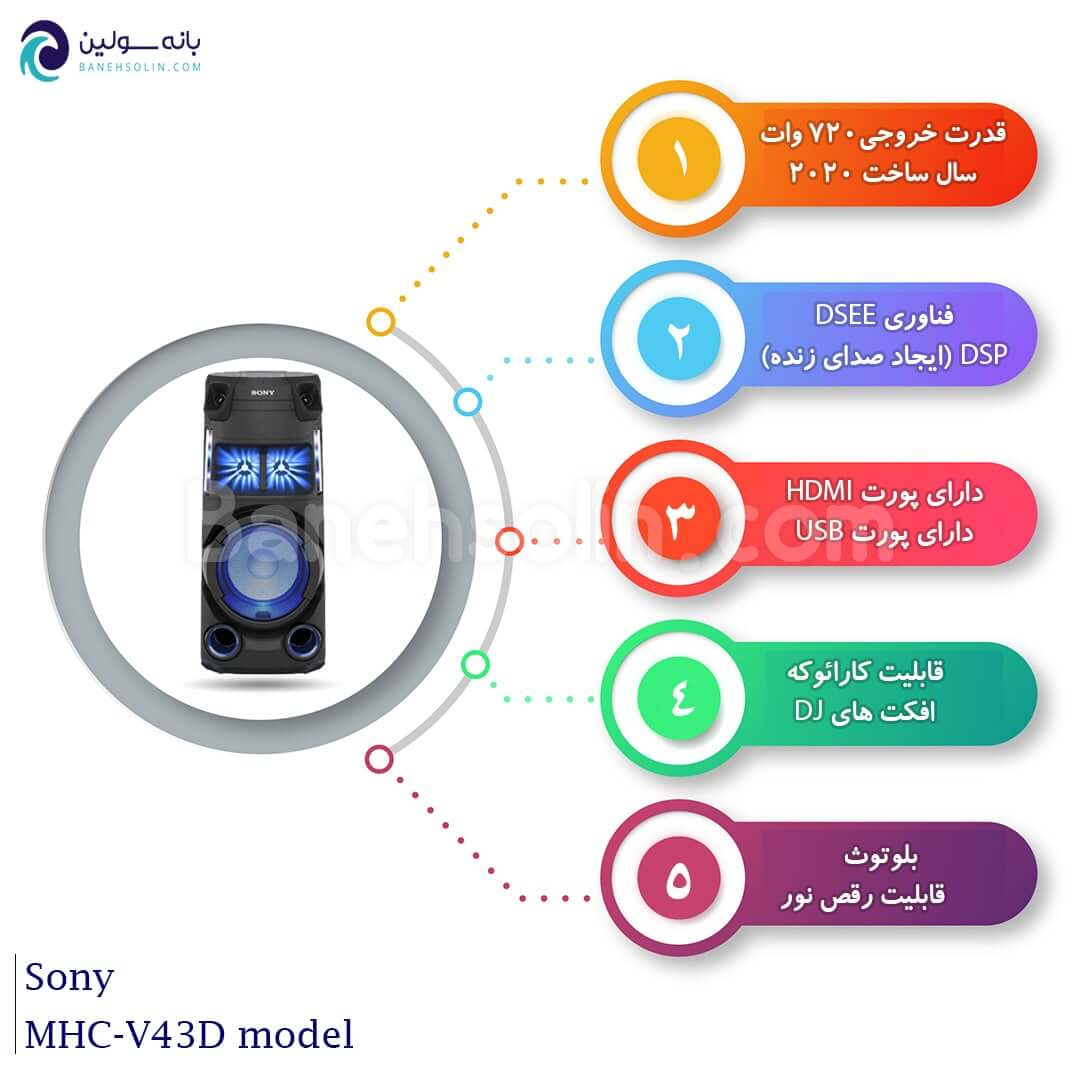 Infograpfic Sony MHC-V43D MULTIMEDIA PLAYER