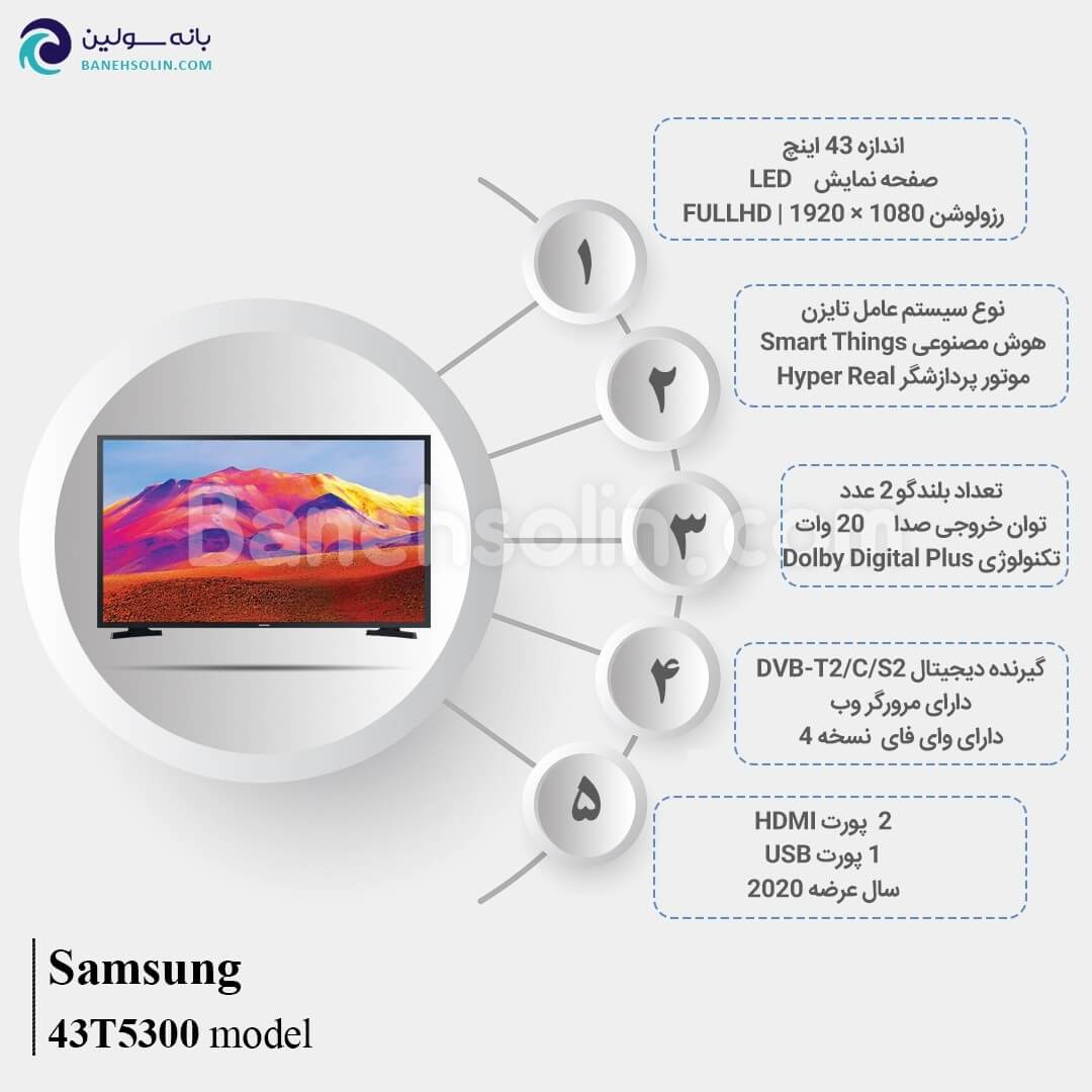 Infographic Samsung Full HD Television 43T5300